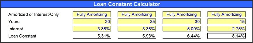 Loan Constant Calculator Bordered